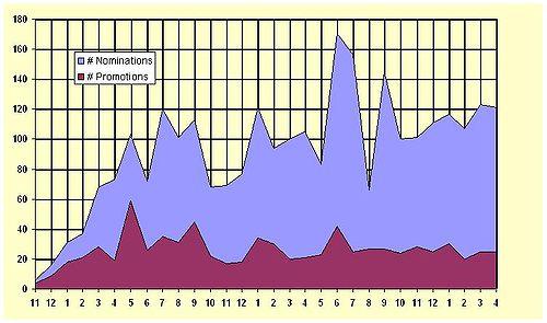 FP 2003-2006.jpg