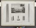 Fayoum (Fayyûm). Vue et détails de l'obélisque de Begyg (Begig) (NYPL b14212718-1268166).tiff