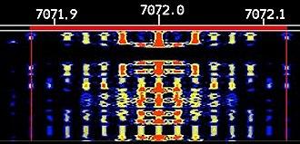 Hellschreiber - Spectrogram of a Feld-Hell transmission centered on 7072.0 kHz.