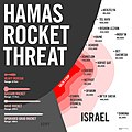 Flickr - Israel Defense Forces - Infographics - Hamas Rocket Threat.jpg