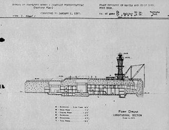 Fort Drum (Philippines) - Longitudinal section