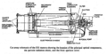 Galileo - SSI diagram - ssi.png