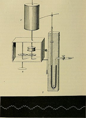 General physiology; an outline of the science of life (1899) (14779699911).jpg