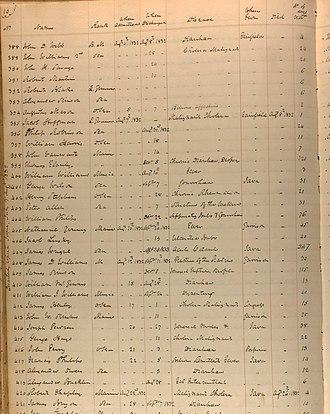Naval Medical Center Portsmouth - Register of Patients Gosport Naval Hospital August 1832 cholera cases