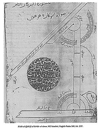 Mathematics in medieval Islam - Image: Gravure originale du compas parfait par Abū Sahl al Qūhī