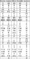 Griechisches Alphabet Varianten.png
