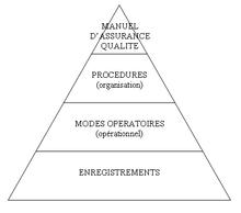 Qualité et mode opératoire[modifier