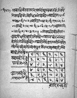 The 3x3 magic square in different orientations forming a non-normal 6x6 magic square, from an unidentified 19th century Indian manuscript. Hindi Manuscript 317, folio 2b Wellcome L0024035.jpg