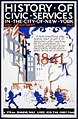 History of civic services in the city of New York LCCN98518670.jpg