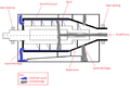 Horizontal Decanter Centrifuge.png
