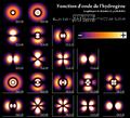 Hydrogen Density Plots-fr.png