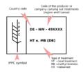 IPPC standard.png
