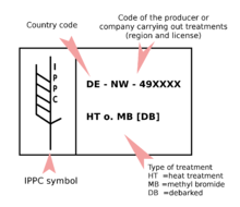 IPPC Marks On A Pallet From Germany DE