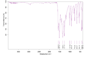 Tris(acetylacetonato)iron(III) - Infrared spectrum of Tris(acetylacetonato)iron(III)