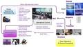 IVHM Graphic.pdf