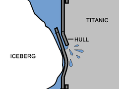 The iceberg buckled Titanic's hull allowing water to flow into the ship.