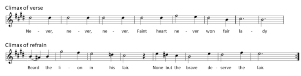 Excerpt of music – part of Tolloller's line