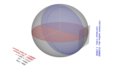 Illustration of principal curvatures on an oblate spheroid (ellipsoid of revolution).png