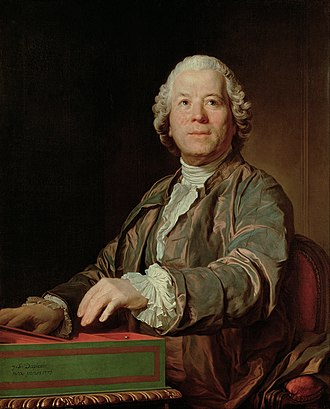 Christoph Willibald Gluck - Gluck playing his clavicord (1775), portrait by Joseph Duplessis