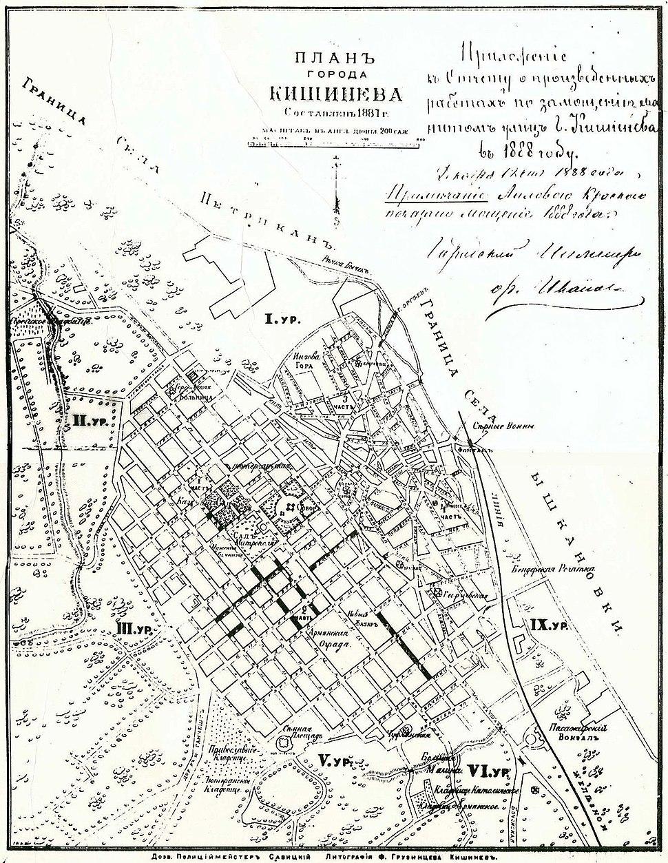 Kishinev 1887
