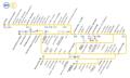 Ligne C, schéma de la ligne.png
