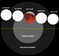 Lunar eclipse chart close-08aug16.png