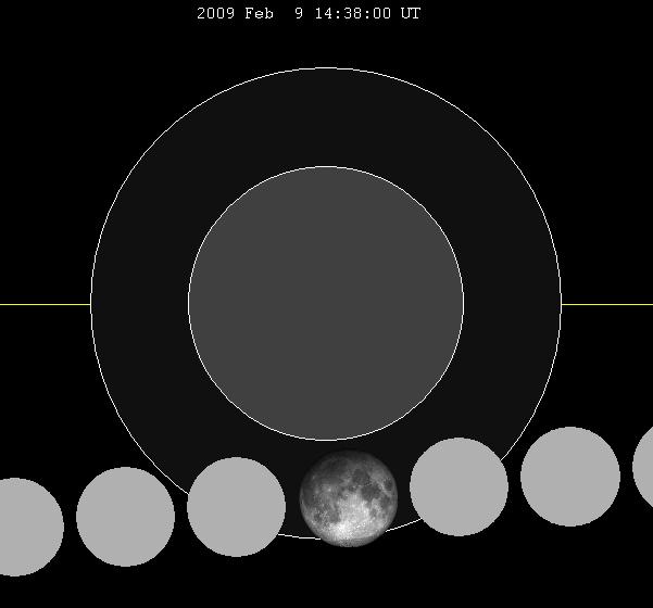 Lunar eclipse chart close-09feb09