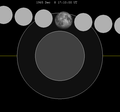 Lunar eclipse chart close-1965Dec08.png
