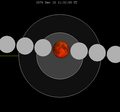 Lunar eclipse chart close-2076Dec10.png