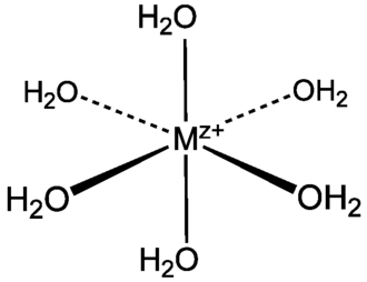 Metal aquo complex - Structure of an octahedral metal aquo complex.