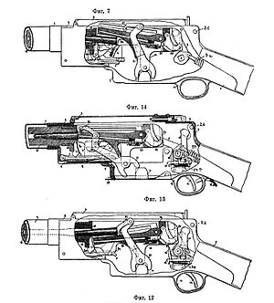 Madsen machine gun - Operating cycle of the Madsen