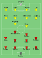 Man Utd vs Arsenal 2003-08-10.svg