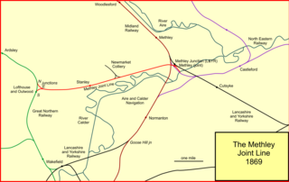 Methley Joint Railway