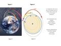 Missile balistique 6.pdf