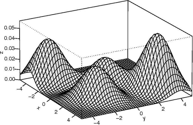 File:Mixmodel.pdf