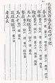 Muye Tobo Tong Ji; Book 4; Chapter 1 pg 1.jpg