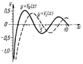 Neumann-plot.png