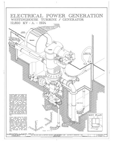 Filenew York New Haven And Hartford Railroad Cos Cob Power Plant