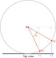 OpenGL Tutorial Arcball.png