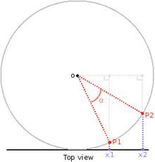 OpenGL Programming/Modern OpenGL Tutorial Arcball