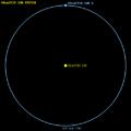 Orbit UScoCTIO 108 b.png