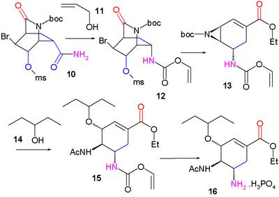 Fukuyama Tamiflu SynthesisPart II