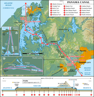 Panama Canal - A schematic of the Panama Canal, illustrating the sequence of locks and passages