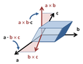 Parallelepiped volume - dot and cross products.png