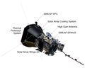 Parker-Solar-Probe-Anti-Ram-Facing-View.png