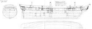Contemporary plans of HMS Surprise