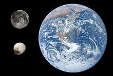 Earth compared to Pluto