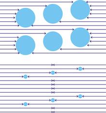 Teoría De La Gravitación De Le Sage Wikipedia La