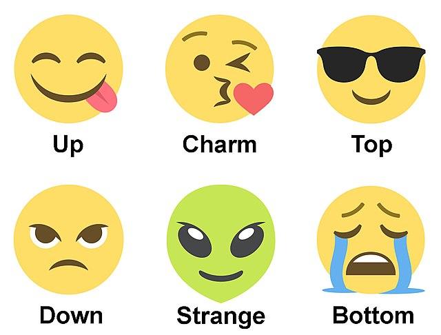 Quark Flavor Emojis.jpg