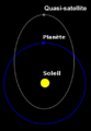 Quasi-satellite diagramme.png